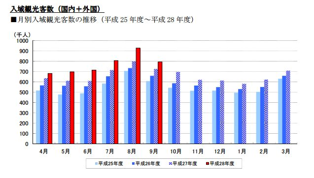 %e5%85%a5%e5%9f%9f%e8%a6%b3%e5%85%89%e5%ae%a2%e6%95%b0